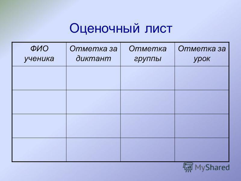 Оценочный лист ФИО ученика Отметка за диктант Отметка группы Отметка за урок
