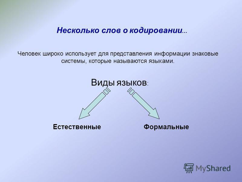 Несколько слов о кодировании... Человек широко использует для представления информации знаковые системы, которые называются языками. Виды языков : Естественные Формальные