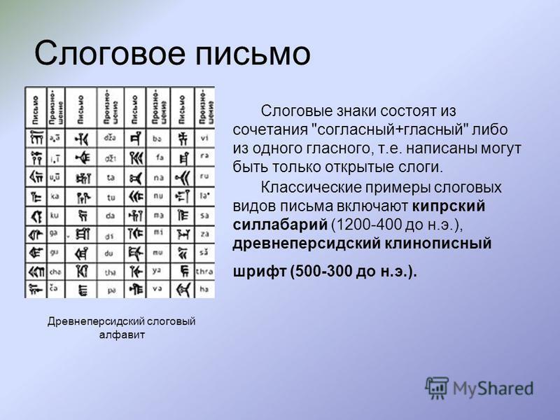 Слоговое письмо Слоговые знаки состоят из сочетания