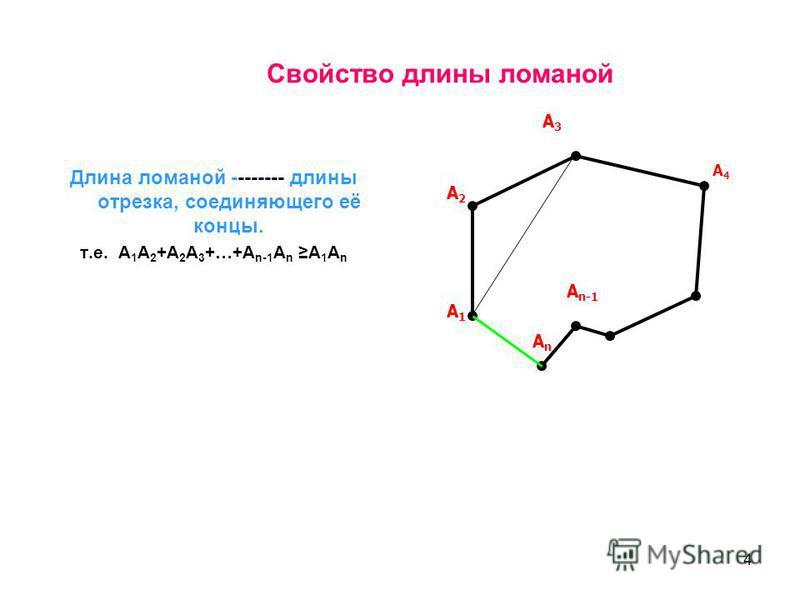 4 Свойство длины ломаной Длина ломаной -------- длины отрезка, соединяющего её концы. т.е. A 1 A 2 +A 2 A 3 +…+A n-1 A nA 1 A n AnAn A4A4 A2A2 A1A1 A n-1 A3A3