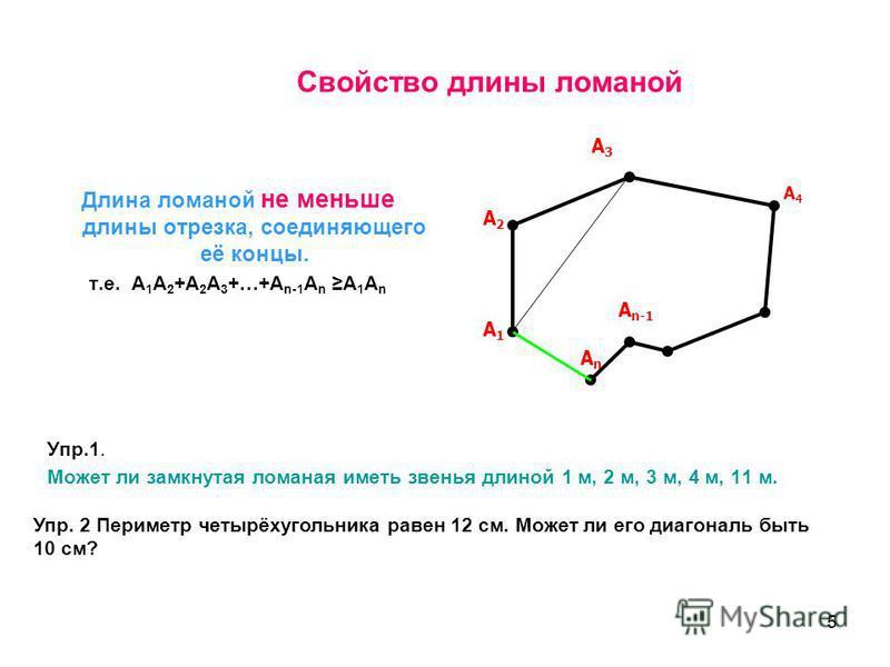 5 Свойство длины ломаной Длина ломаной не меньше длины отрезка, соединяющего её концы. т.е. A 1 A 2 +A 2 A 3 +…+A n-1 A nA 1 A n Упр.1. Может ли замкнутая ломаная иметь звенья длиной 1 м, 2 м, 3 м, 4 м, 11 м. AnAn A4A4 A2A2 A1A1 A n-1 A3A3 Упр. 2 Пер