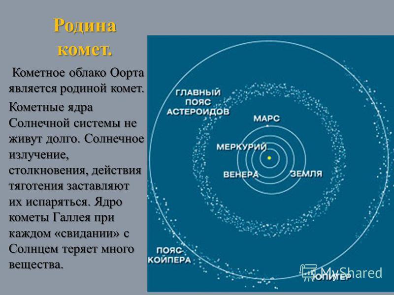 Родина комет. Кометное облако Оорта является родиной комет. Кометные ядра Солнечной системы не живут долго. Солнечное излучение, столкновения, действия тяготения заставляют их испаряться. Ядро кометы Галлея при каждом «свидании» с Солнцем теряет мног