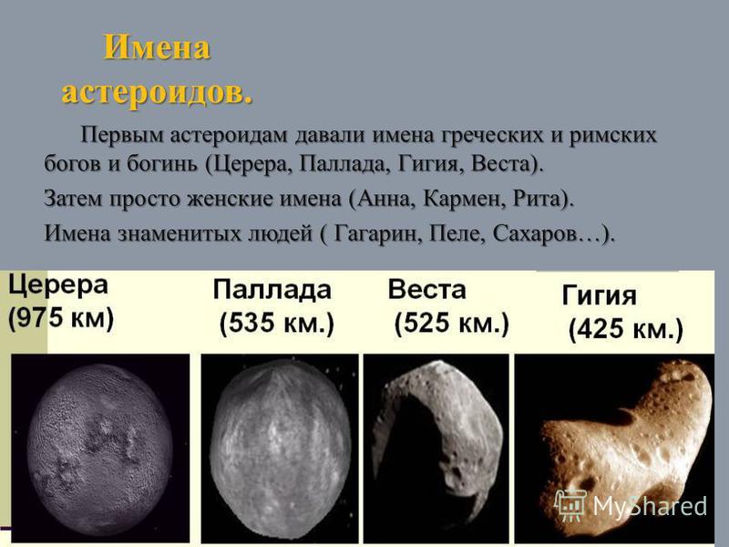Имена астероидов. Первым астероидам давали имена греческих и римских богов и богинь (Церера, Паллада, Гигия, Веста). Затем просто женские имена (Анна, Кармен, Рита). Имена знаменитых людей ( Гагарин, Пеле, Сахаров…).