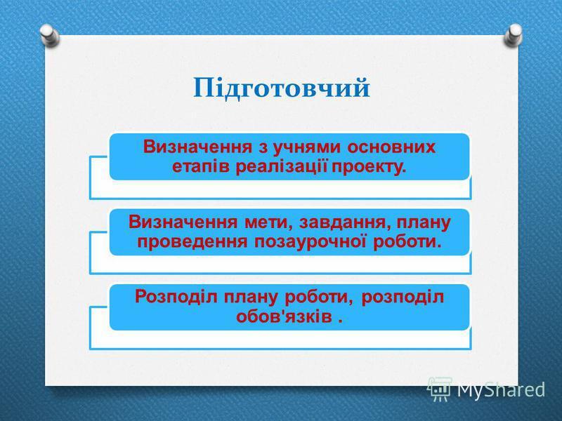 Етапи реалізації проекту Підготовчий Моделюючий ПрактичнийУзагальнюючий