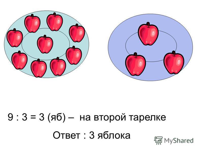 9 : 3 = 3 (яб) – на второй тарелке Ответ : 3 яблока