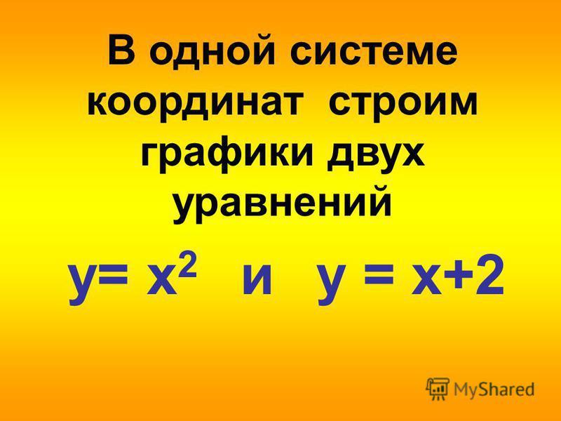 В одной системе координат строим графики двух уравнений y= x 2 и y = x+2