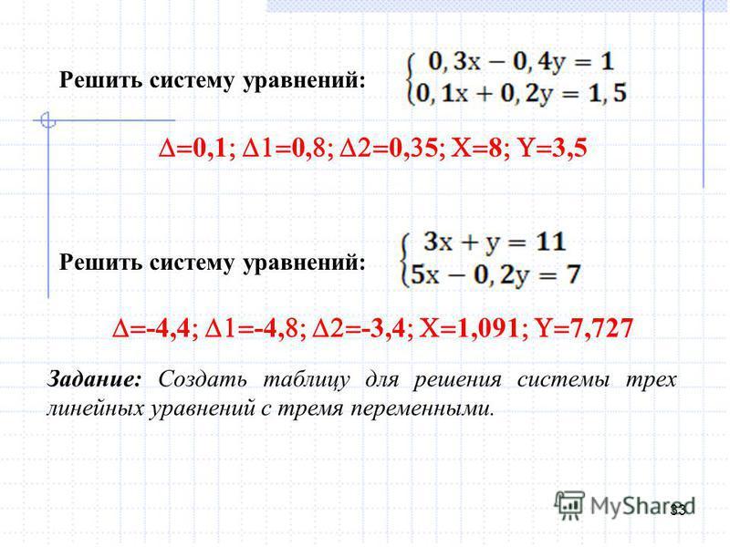 33 Решить систему уравнений: 0,1 0, 0, 5 8 3,5 Решить систему уравнений: -4,4 -4, -3,4 1,091 7,727 Задание: Создать таблицу для решения системы трех линейных уравнений с тремя переменными.