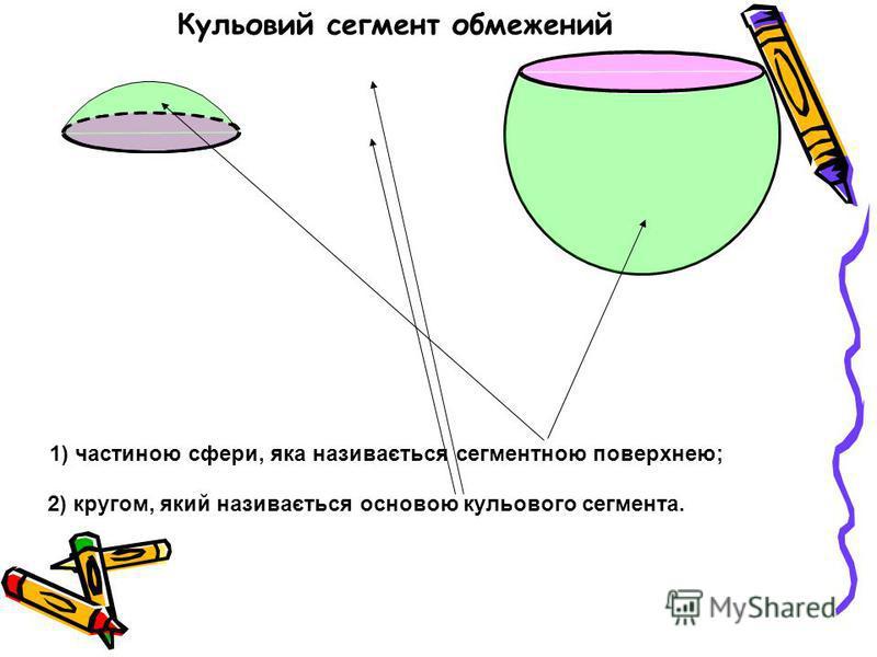Кульовий сегмент обмежений 1) частиною сфери, яка називається сегментною поверхнею; 2) кругом, який називається основою кульового сегмента.