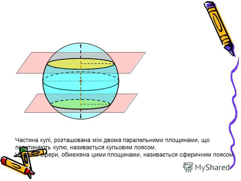 Частина кулі, розташована між двома паралельними площинами, що перетинають кулю, називається кульовим поясом. Частина сфери, обмежена цими площинами, називається сферичним поясом.