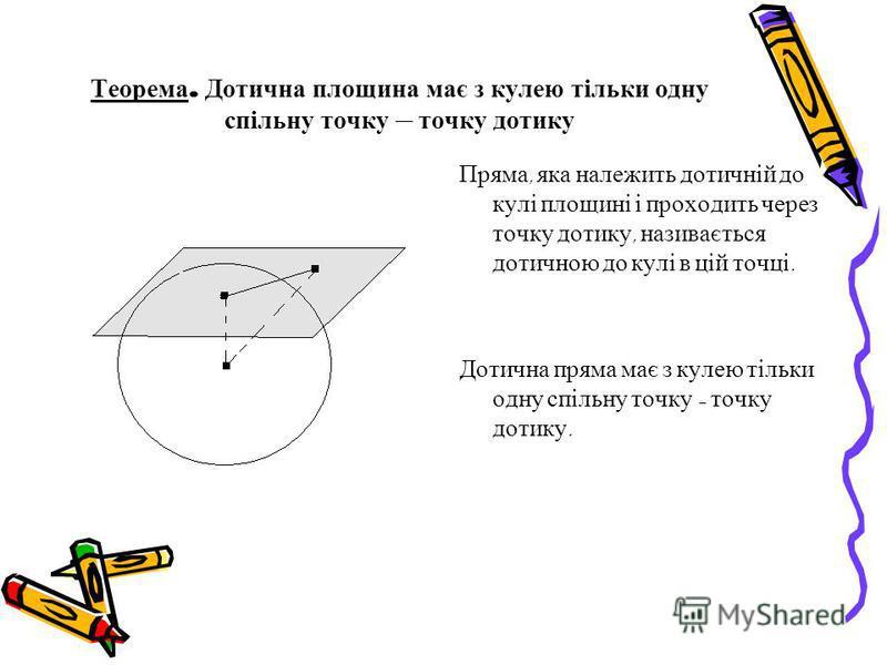 Теорема. Дотична площина має з кулею тільки одну спільну точку – точку дотику Пряма, яка належить дотичній до кулі площині і проходить через точку дотику, називається дотичною до кулі в цій точці. Дотична пряма має з кулею тільки одну спільну точку –
