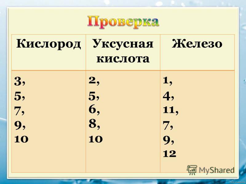 Кислород Уксусная кислота Железо 3, 5, 7, 9, 10 2, 5, 6, 8, 10 1, 4, 11, 7, 9, 12