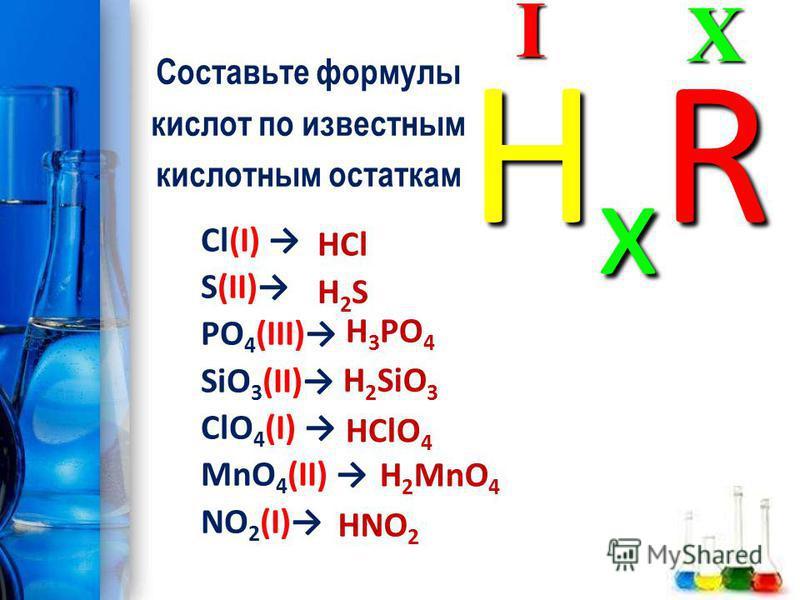 ProPowerPoint.Ru Составьте формулы кислот по известным кислотным остаткам Cl(I) S(II) PO 4 (III) SiO 3 (II) ClO 4 (I) MnO 4 (II) NO 2 (I)XI HxRHxRHxRHxR HCl H2SH2S H 3 PO 4 H 2 SiO 3 HClO 4 H 2 MnO 4 HNO 2