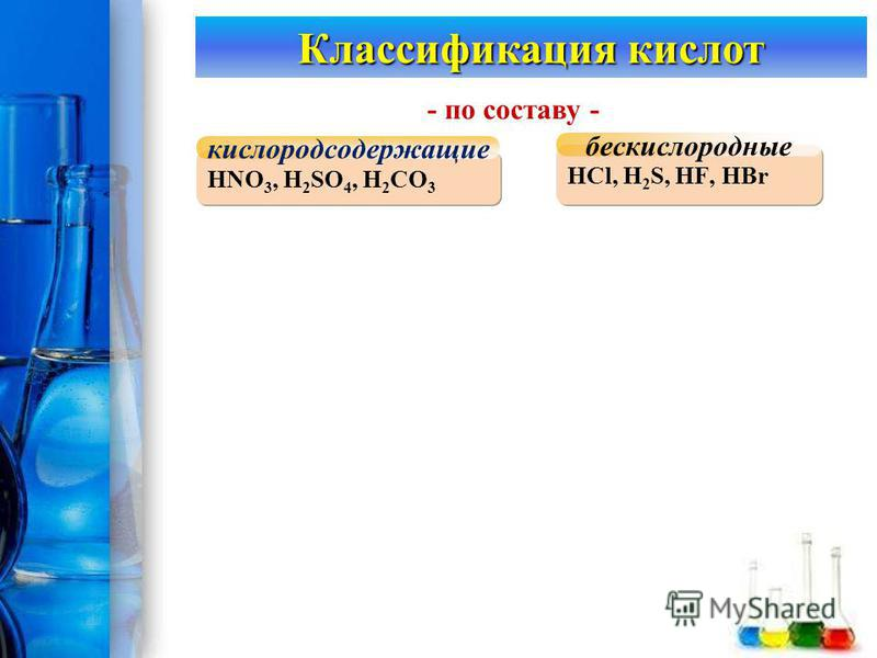 ProPowerPoint.Ru Классификация кислот HNO 3, H 2 SO 4, H 2 CO 3 кислородсодержащие HCl, H 2 S, HF, HBr бескислородные - по составу -