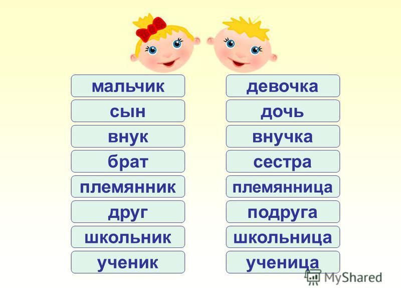 мальчик сын внук брат племянник друг школьник ученик девочка дочь внучка сестра племянница подруга школьница ученица