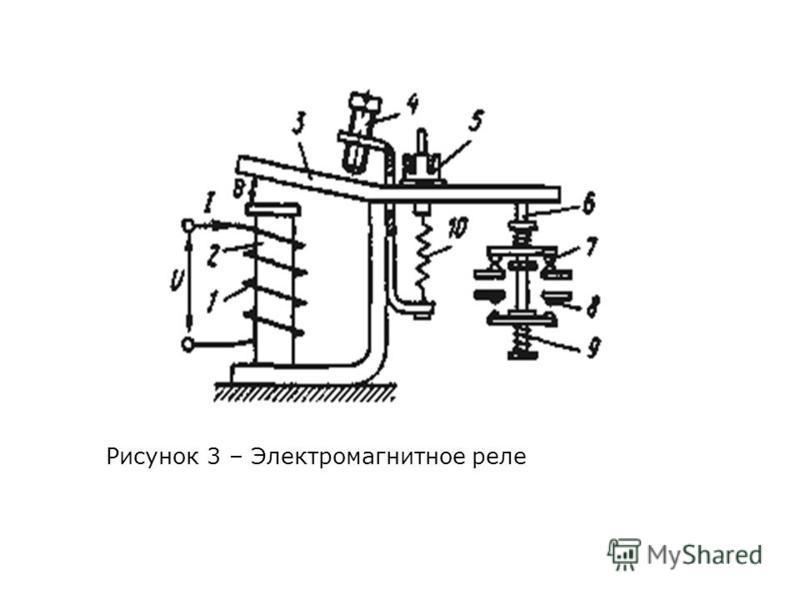 Рисунок 3 – Электромагнитное реле