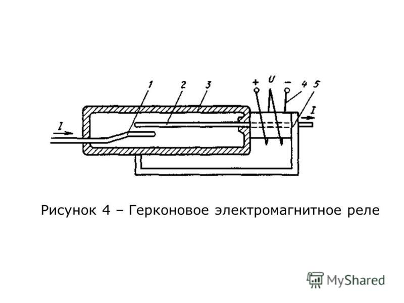 Рисунок 4 – Герконовое электромагнитное реле