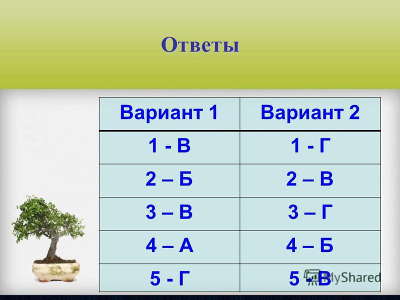 Ответы Вариант 1Вариант 2 1 - В1 - Г 2 – Б2 – В 3 – В3 – Г 4 – А4 – Б 5 - Г5 - В