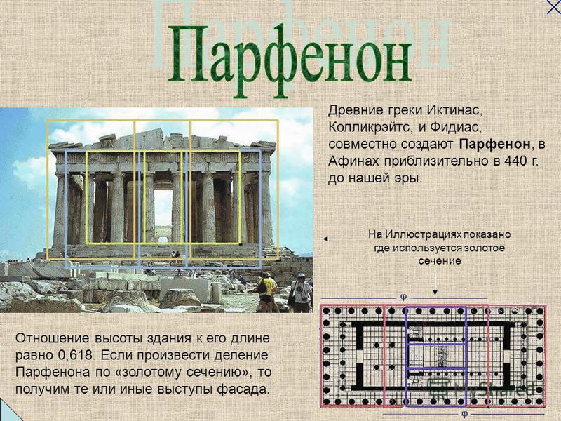 Древние греки Иктинас, Колликрэйтс, и Фидиас, совместно создают Парфенон, в Афинах приблизительно в 440 г. до нашей эры. На Иллюстрациях показано где используется золотое сечение Отношение высоты здания к его длине равно 0,618. Если произвести делени