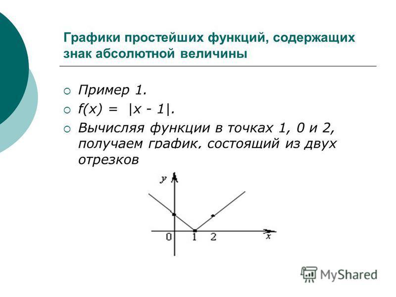 Графики простейших функций, содержащих знак абсолютной величины Пример 1. f(x) = |x - 1|. Вычисляя функции в точках 1, 0 и 2, получаем график, состоящий из двух отрезков
