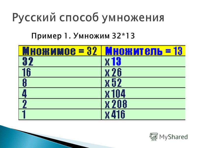 Пример 1. Умножим 32*13