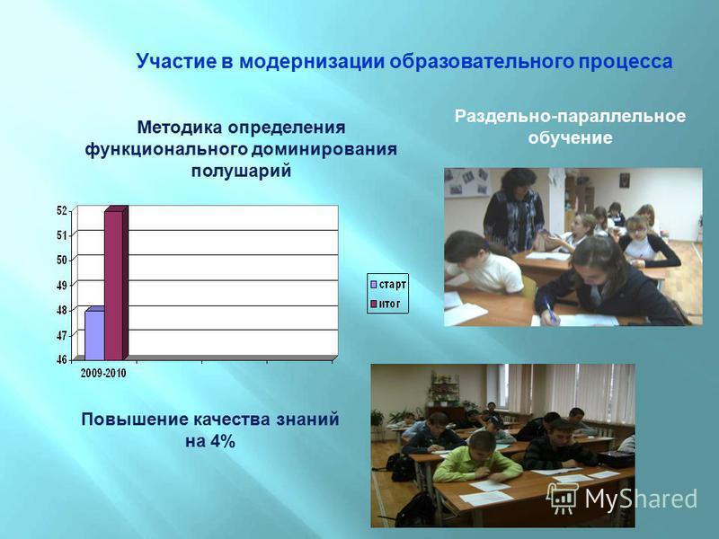 Участие в модернизации образовательного процесса Методика определения функционального доминирования полушарий Раздельно-параллельное обучение Повышение качества знаний на 4%