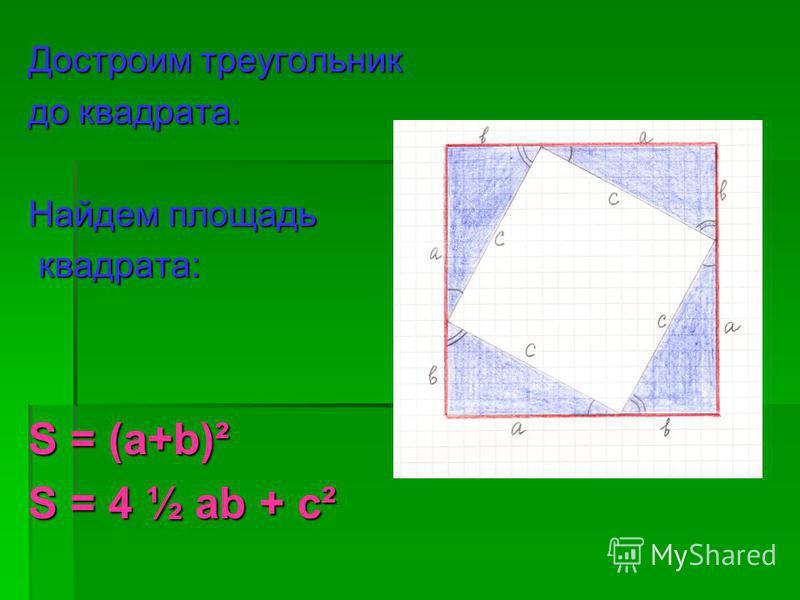 Достроим треугольник до квадрата. Найдем площадь квадрата: квадрата: S = (a+b)² S = 4 ½ ab + c²