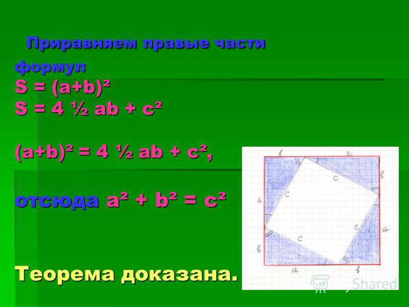 Приравняем правые части формул S = (a+b)² S = 4 ½ ab + c² (a+b)² = 4 ½ ab + c², отсюда а² + b² = c² Теорема доказана. Приравняем правые части формул S = (a+b)² S = 4 ½ ab + c² (a+b)² = 4 ½ ab + c², отсюда а² + b² = c² Теорема доказана.