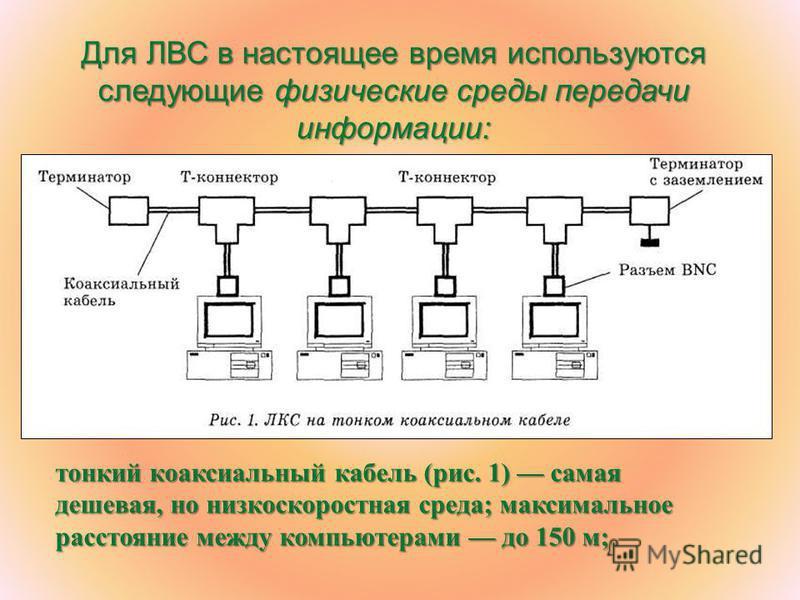 Для ЛВС в настоящее время используются следующие физические среды передачи информации: тонкий коаксиальный кабель (рис. 1) самая дешевая, но низкоскоростная среда; максимальное расстояние между компьютерами до 150 м;
