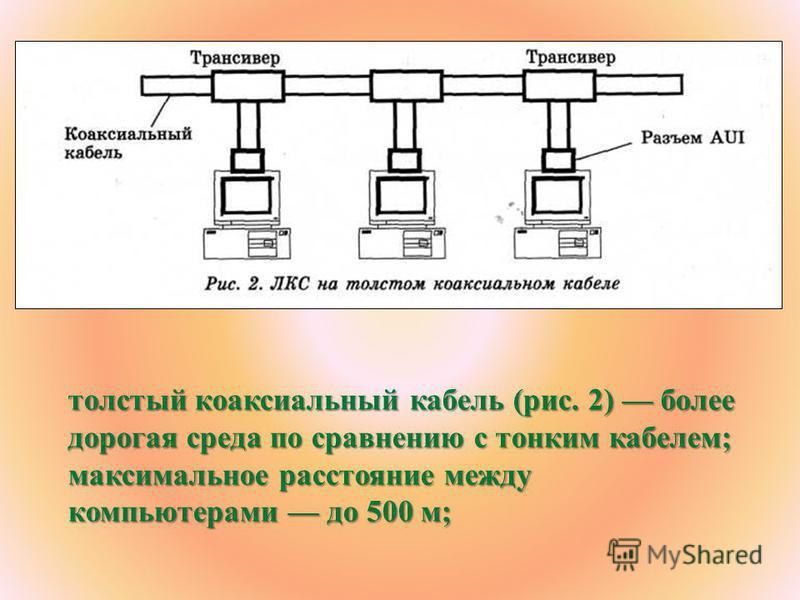 толстый коаксиальный кабель (рис. 2) более дорогая среда по сравнению с тонким кабелем; максимальное расстояние между компьютерами до 500 м;