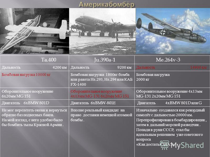 Ta.400 Ju.390a-1 Me.264v-3 Дальность 4200 км Дальность 9200 км Дальность 14900 км Бомбовая нагрузка 10000 кг Бомбовая нагрузка 1800 кг бомба или p акита Hs.293, Hs.294 или КАБ F Х -1400 Бомбовая нагрузка 2000 кг Оборонительное вооружение 6 х 20 мм MG