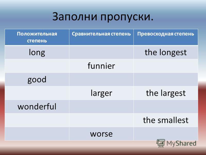 Заполни пропуски. Положительная степень Сравнительная степень Превосходная степень longthe longest funnier good largerthe largest wonderful the smallest worse