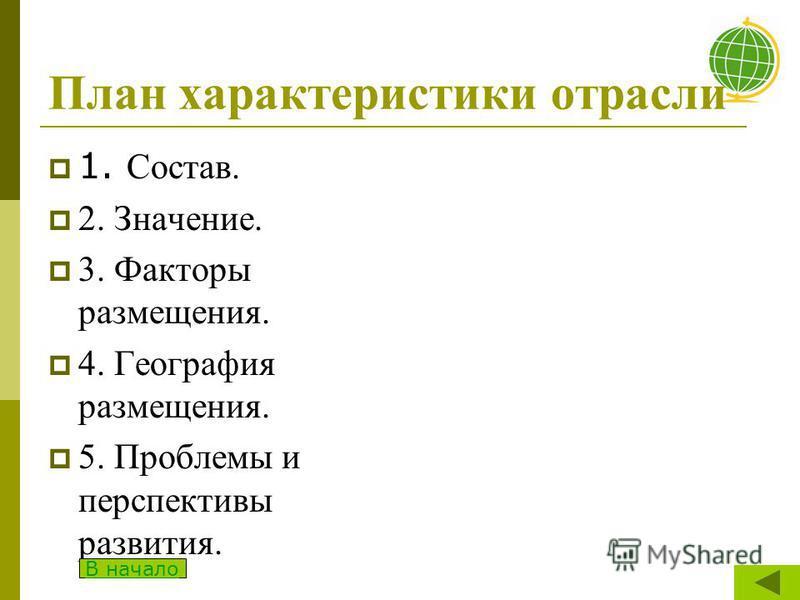 План характеристики отрасли 1. Состав. 2. Значение. 3. Факторы размещения. 4. География размещения. 5. Проблемы и перспективы развития. В начало
