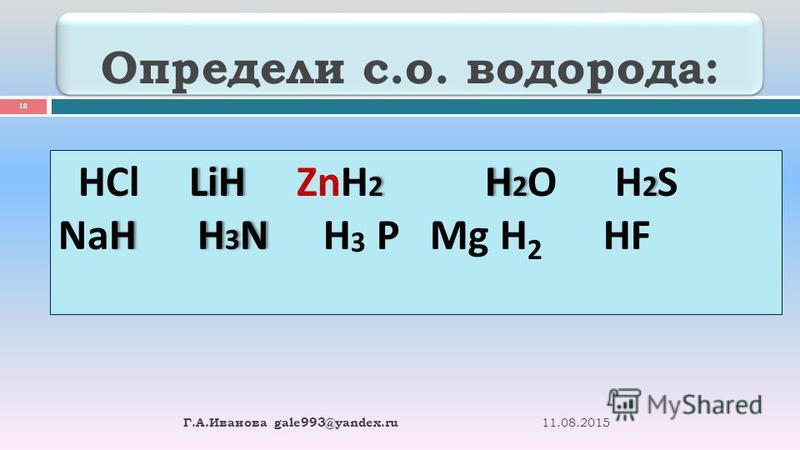 Определи с.о. водорода: 11.08.2015 Г. А. Иванова gale993@yandex.ru 10 LiH 2 H 2 2 H H 3 N HCl LiH ZnH 2 H 2 O H 2 S NaH H 3 N H 3 P Mg H 2 HF