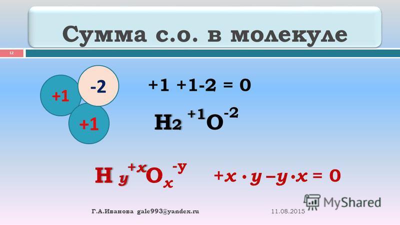 Сумма с.о. в молекуле 11.08.2015 Г. А. Иванова gale993@yandex.ru 12 +1 -2 +1 +1-2 = 0 Н 2 +1 Н 2 +1 O -2 Н у + х Н у + х O х -у + х у – у х = 0