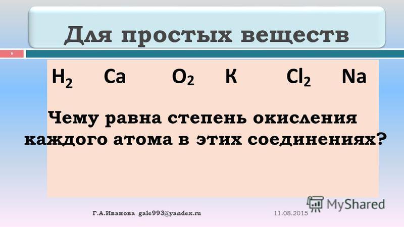 Для простых веществ 11.08.2015 Г. А. Иванова gale993@yandex.ru 6 Н 2 Са О 2 К Cl 2 Na Чему равна степень окисления каждого атома в этих соединениях?