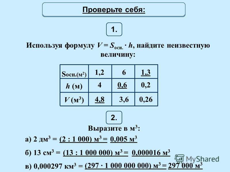 Математический диктант Используя формулу V = S осн. · h, найдите неизвестную величину: 1. S осн.(м 2 ) h (м) V (м 3 ) 4 1,2 3,6 6 0,26 0,2 4,8 0,6 1,31,3 Проверьте себя: 2.2. Выразите в м 3 : а) 2 дм 3 = б) 13 см 3 = в) 0,000297 км 3 = 0,005 м 3 0,00