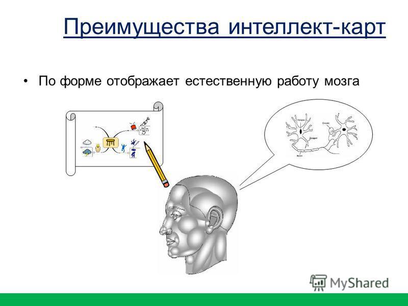 По форме отображает естественную работу мозга Преимущества интеллект-карт