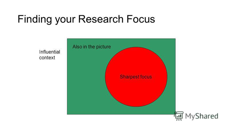 Finding your Research Focus Sharpest focus Influential context Also in the picture