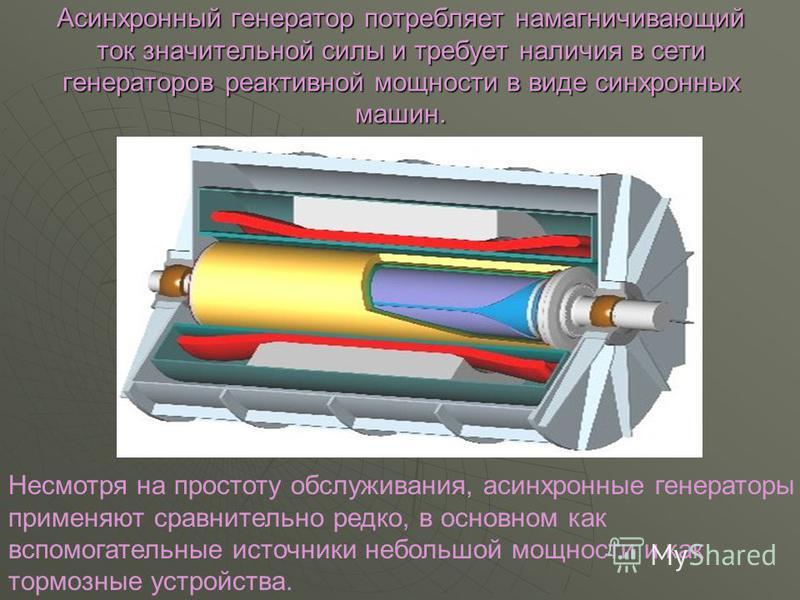 Асинхронный генератор потребляет намагничивающий ток значительной силы и требует наличия в сети генераторов реактивной мощности в виде синхронных машин. Асинхронный генератор потребляет намагничивающий ток значительной силы и требует наличия в сети г