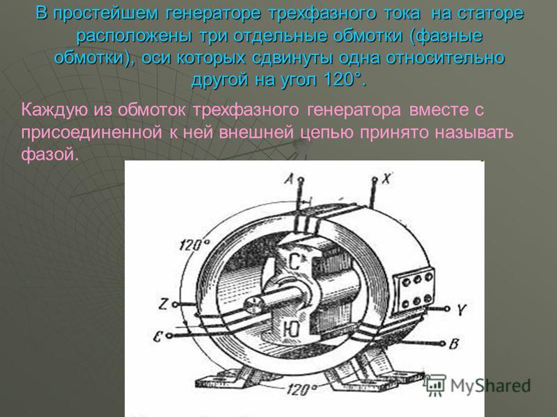 В простейшем генераторе трехфазного тока на статоре расположены три отдельные обмотки (фазные обмотки), оси которых сдвинуты одна относительно другой на угол 120°. В простейшем генераторе трехфазного тока на статоре расположены три отдельные обмотки
