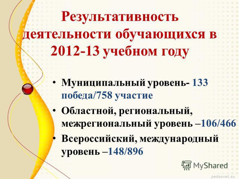 Результативность деятельности обучающихся в 2012-13 учебном году Муниципальный уровень- 133 победа/758 участие Областной, региональный, межрегиональный уровень –106/466 Всероссийский, международный уровень –148/896