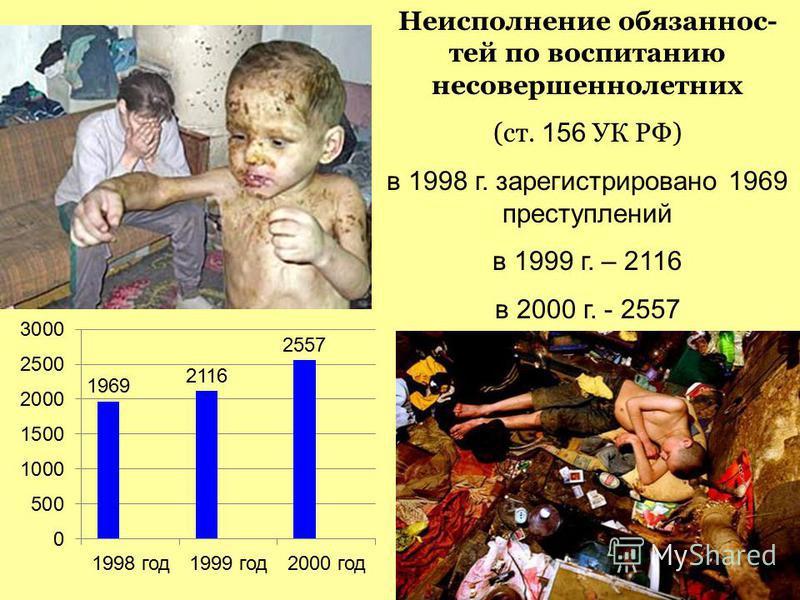 Неисполнение обязанностей по воспитанию несовершеннолетних (ст. 156 УК РФ) в 1998 г. зарегистрировано 1969 преступлений в 1999 г. – 2116 в 2000 г. - 2557