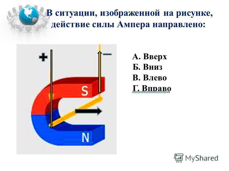 В ситуации, изображенной на рисунке, действие силы Ампера направлено: А. Вверх Б. Вниз В. Влево Г. Вправо