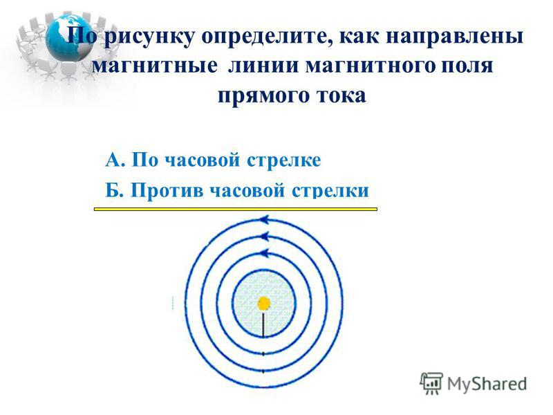 По рисунку определите, как направлены магнитные  линии магнитного поля прямого тока А. По часовой стрелке Б. Против часовой стрелки