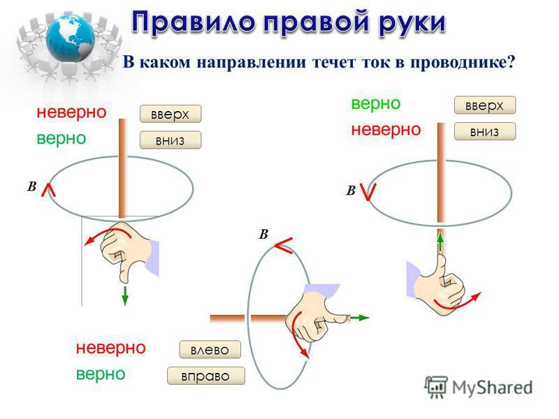 BB B В каком направлении течет ток в проводнике? вверх неверно вниз верно вверх верно вниз неверно влево неверно вправо верно