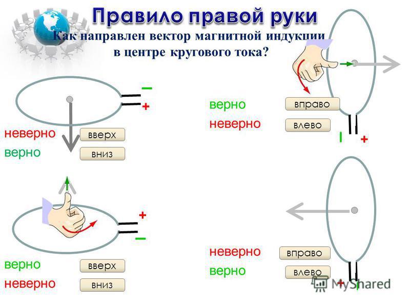 Как направлен вектор магнитной индукции в центре кругового тока? + – вверх неверно вниз верно + – вверх верно вниз неверно + – вправо верно влево неверно _ + вправо неверно влево верно