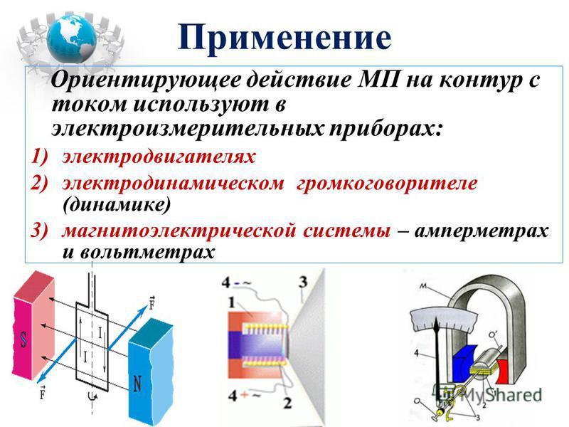 Применение Ориентирующее действие МП на контур с током используют в электроизмерительных приборах: 1)электродвигателях 2)электродинамическом громкоговорителе (динамике) 3)магнитоэлектрической системы – амперметрах и вольтметрах