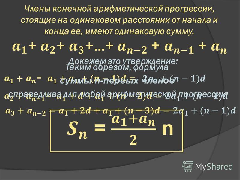 Докажем это утверждение: Члены конечной арифметической прогрессии, стоящие на одинаковом расстоянии от начала и конца ее, имеют одинаковую сумму. Таким образом, формула суммы n-первых членов справедлива для любой арифметической прогрессии