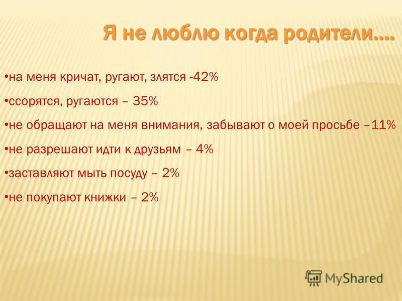 Я не люблю когда родители…. Я не люблю когда родители…. на меня кричат, ругают, злятся -42% ссорятся, ругаются – 35% не обращают на меня внимания, забывают о моей просьбе –11% не разрешают идти к друзьям – 4% заставляют мыть посуду – 2% не покупают к