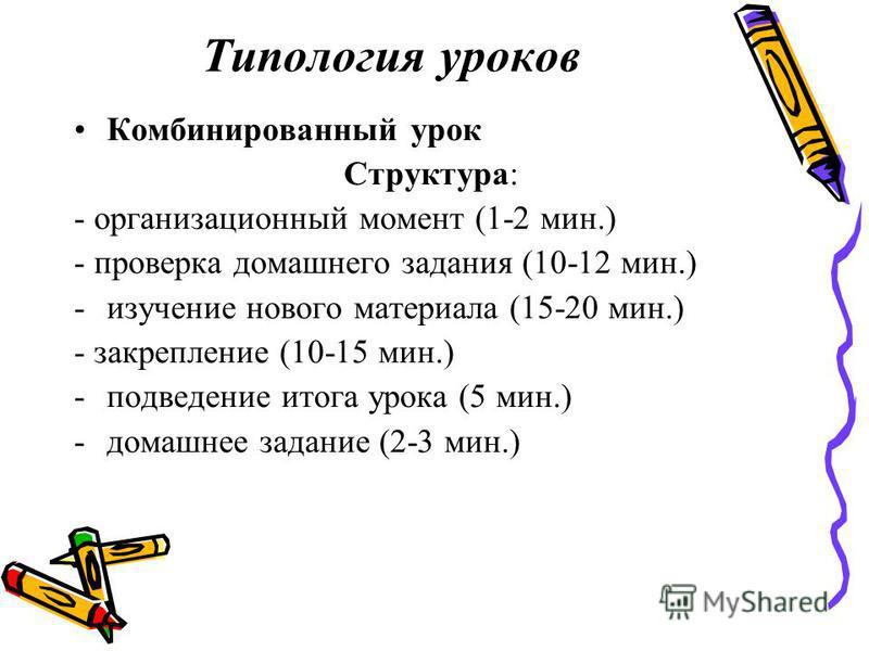 Типология уроков Комбинированный урок Структура: - организационный момент (1-2 мин.) - проверка домашнего задания (10-12 мин.) -изучение нового материала (15-20 мин.) - закрепление (10-15 мин.) -подведение итога урока (5 мин.) -домашнее задание (2-3